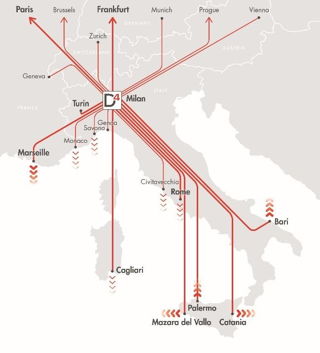 Les connexions de notre data center à Milan, en Italie
