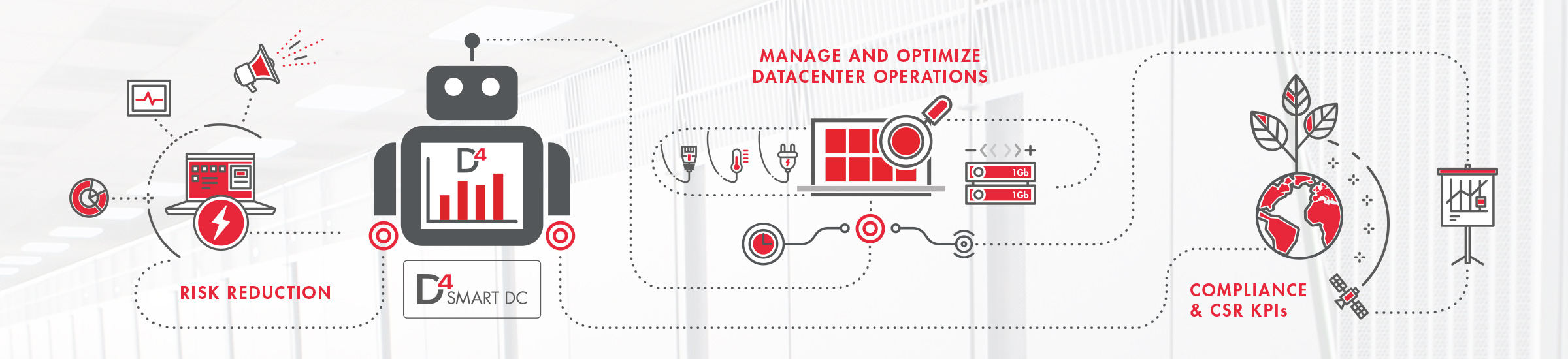 DATA4 White Paper : Smart Data Centers for Next-Generation Colocation